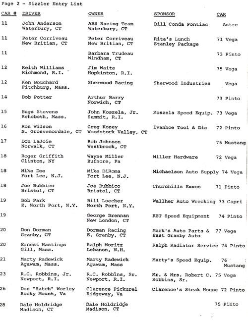 1977-EntryList-2