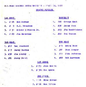 1977-HeatResults