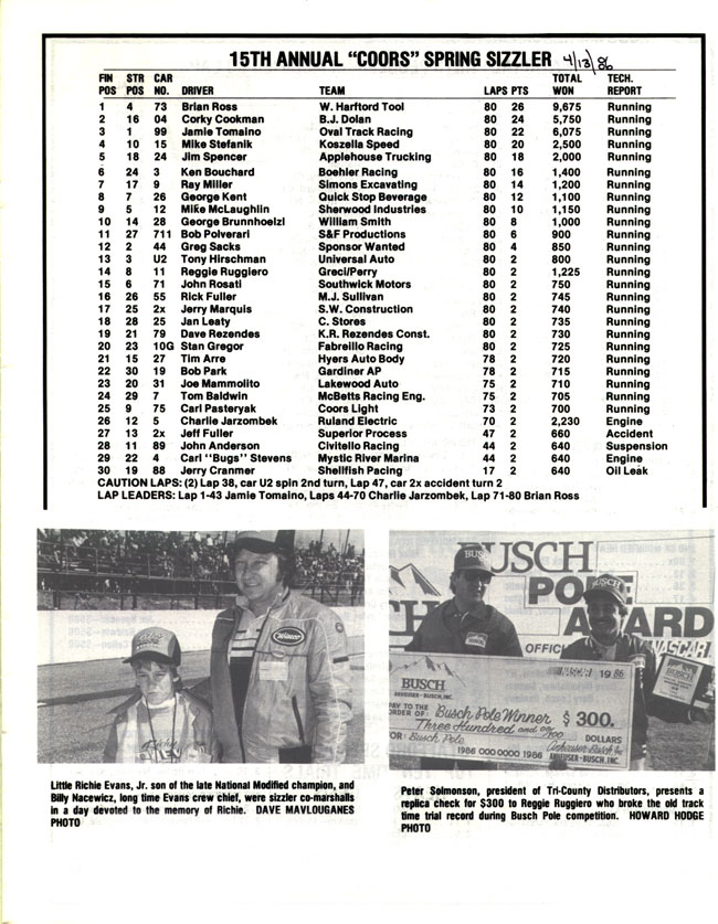 1986-FeatureResults