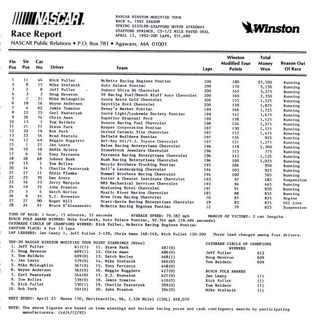 1992-NascarRaceReport