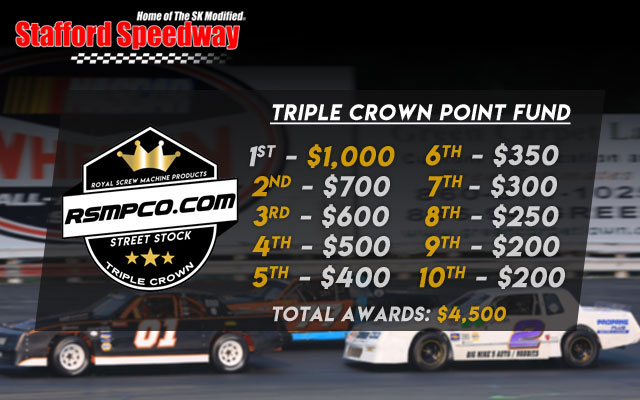 2019 RSMPCO.com Street Stock Triple Crown Point Fund